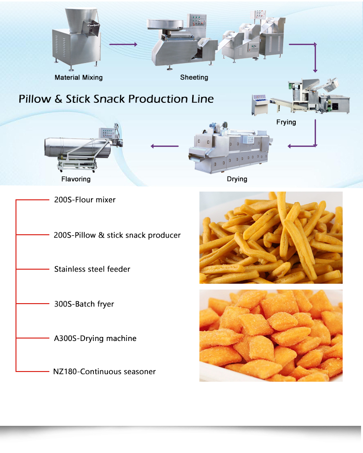 Pillow & Stick Snack Production Line(Fried Crisp/Crunch Stick/Cracker)