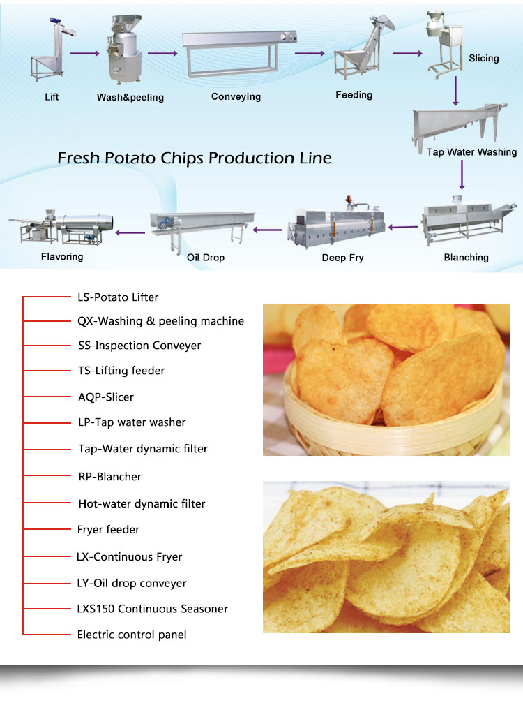 high efficiency fresh potato chips making machine price for factory