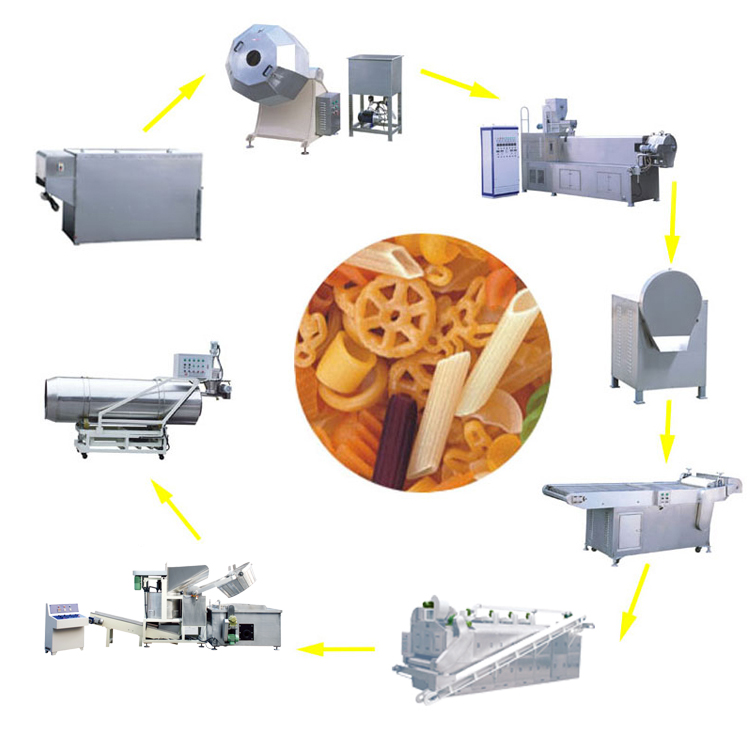 Extrusion Systems Production Line of Snack Pellets