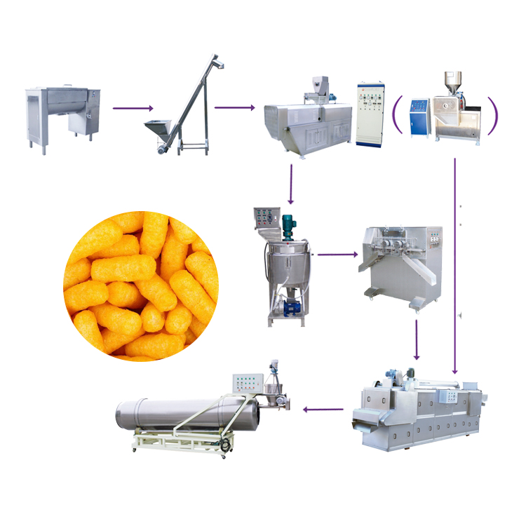 Extrusion Systems Production Line of Puff Snack