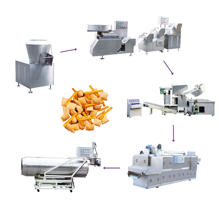 Pillow & Stick Snack Production Line