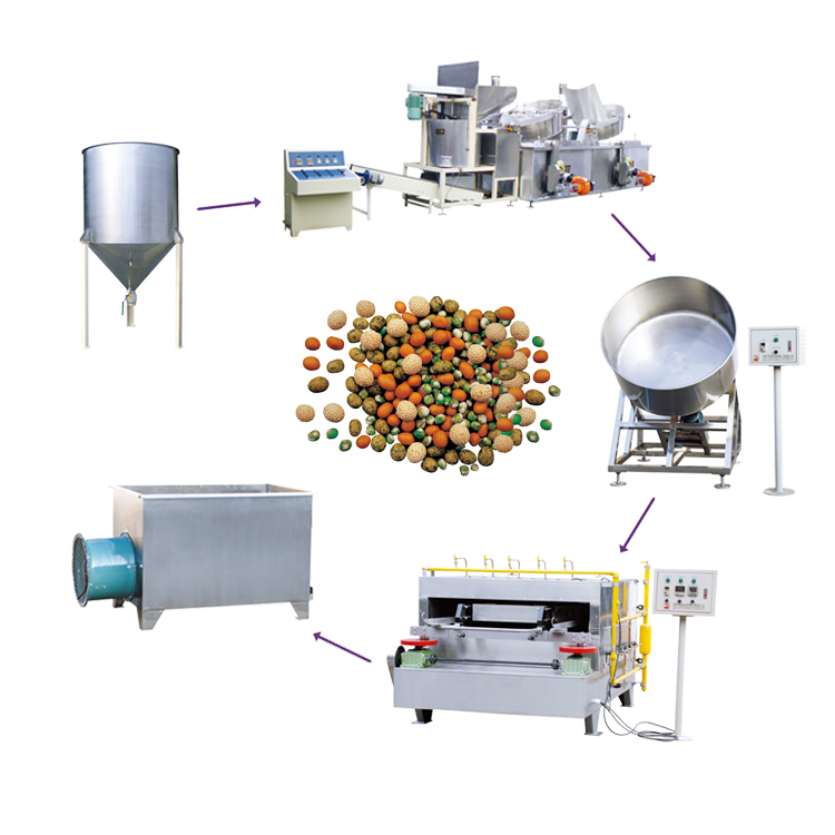 Beans & Peanuts Processing Production Line